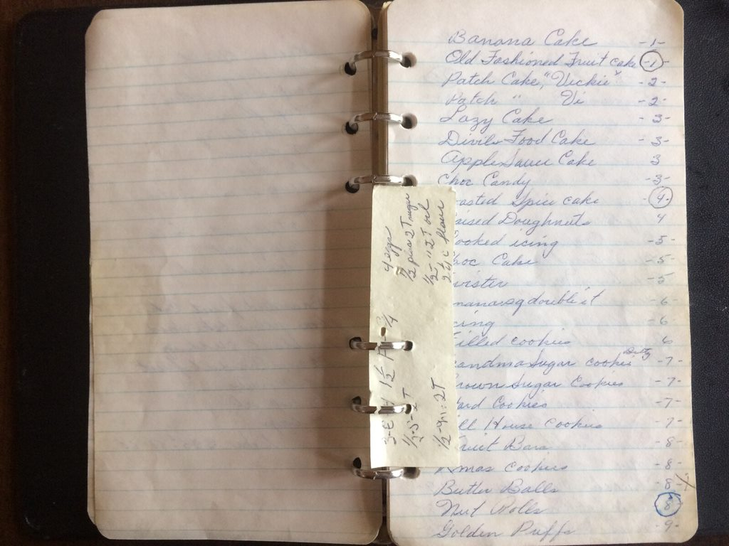 Handwritten index page to book of recipes.